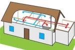 Dom energooszczędny = dom z rekuperacją